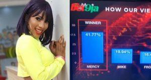 BBNaija Final Voting Results