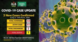 Coronavirus cases confirmed