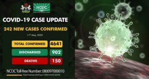 242 new cases